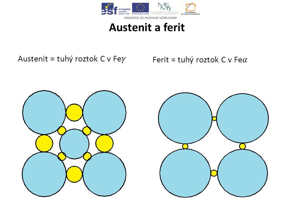 Austenit a ferit Austenit = tuhý roztok C v Fe𝛾