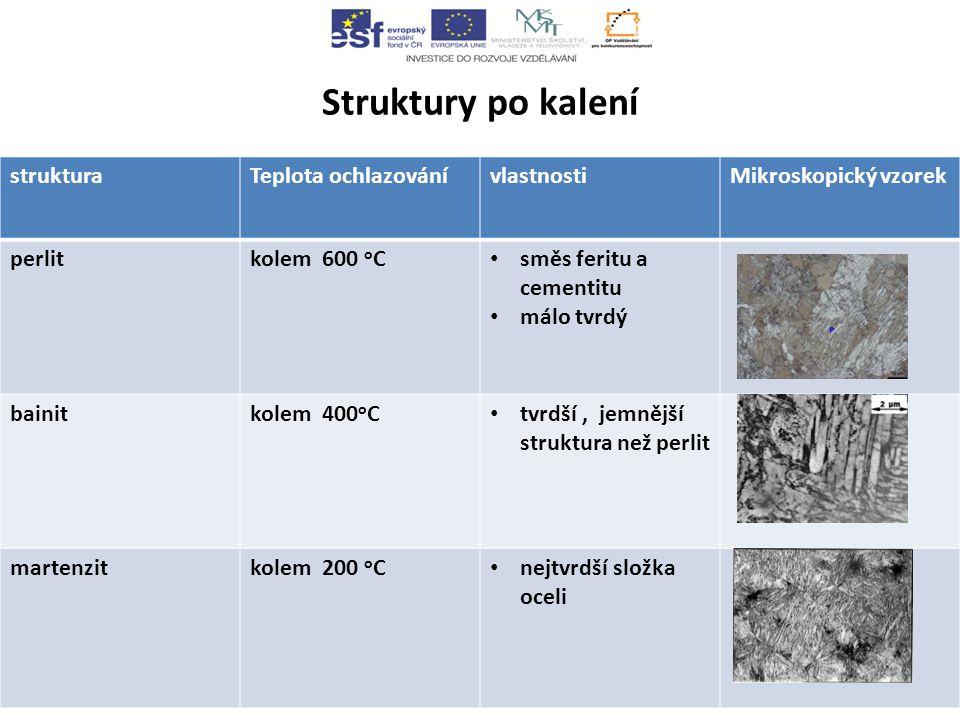 Struktury po kalení struktura Teplota ochlazování vlastnosti