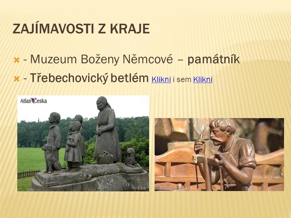Zajímavosti z kraje - Muzeum Boženy Němcové – památník