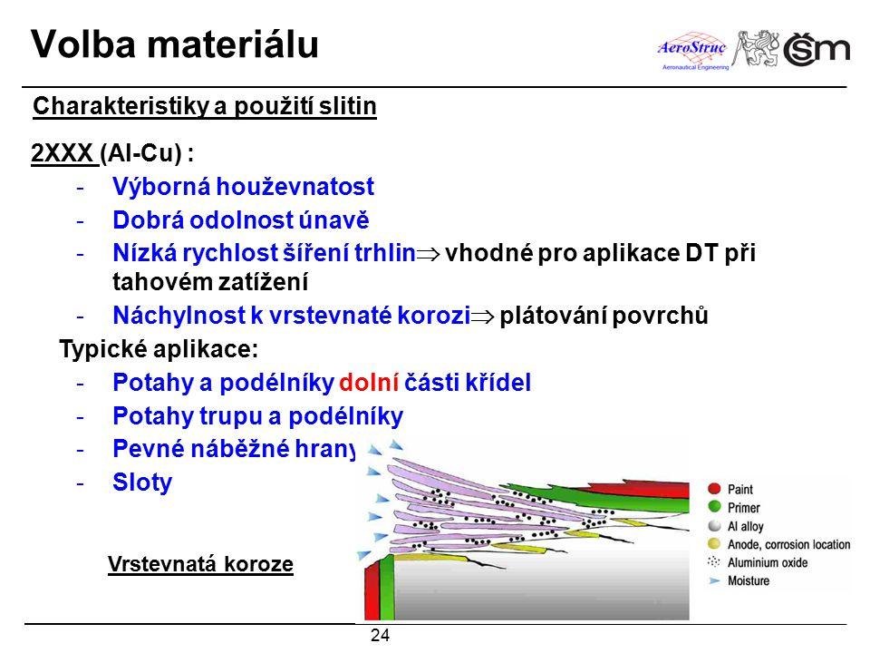 Volba materiálu Charakteristiky a použití slitin 2XXX (Al-Cu) :