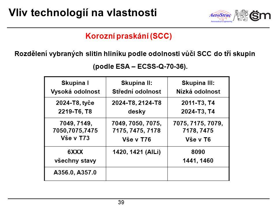 Korozní praskání (SCC)