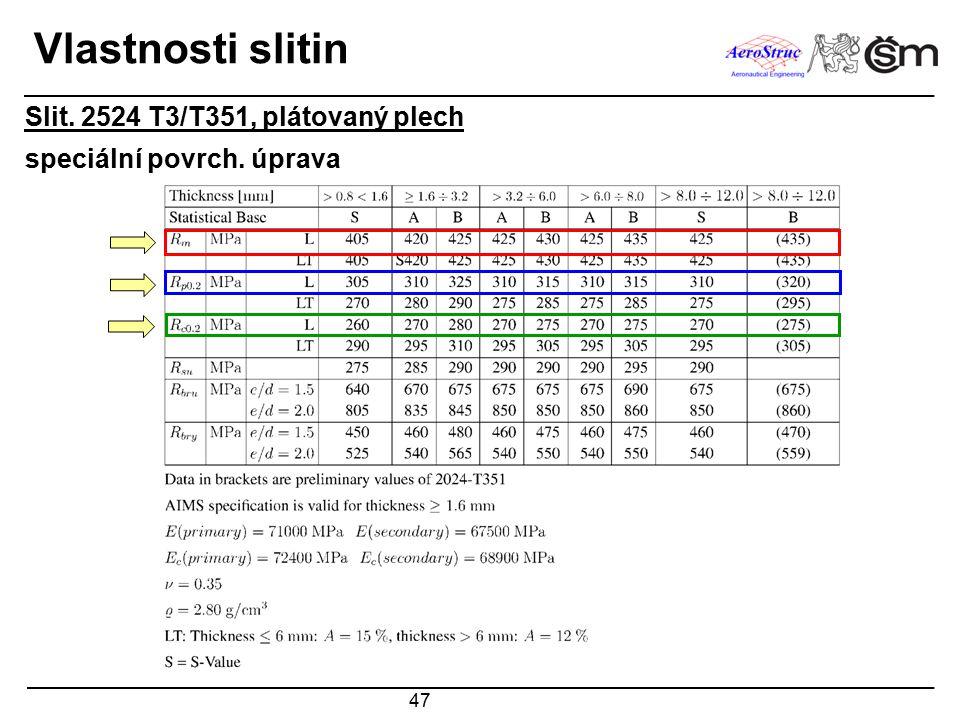 Vlastnosti slitin Slit. 2524 T3/T351, plátovaný plech