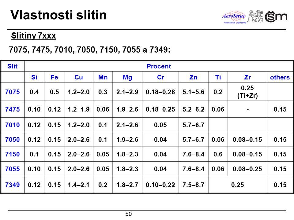 Vlastnosti slitin Slitiny 7xxx