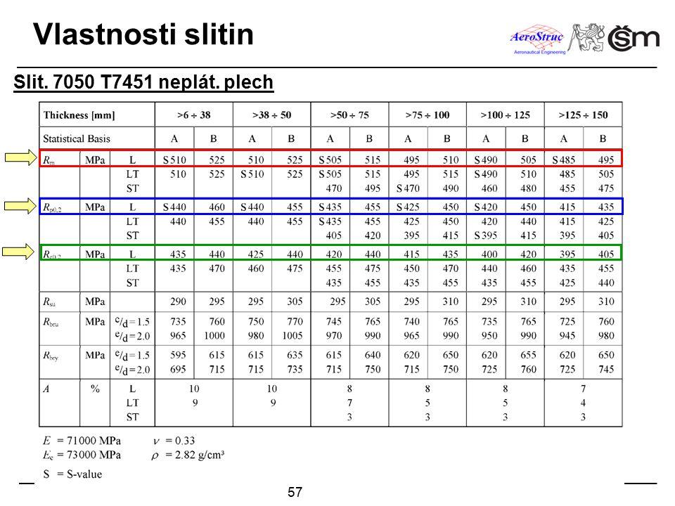 Vlastnosti slitin Slit. 7050 T7451 neplát. plech