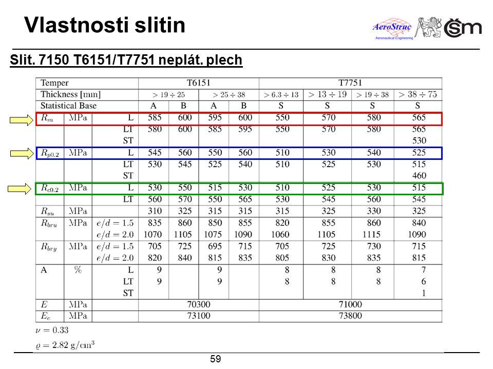Vlastnosti slitin Slit. 7150 T6151/T7751 neplát. plech