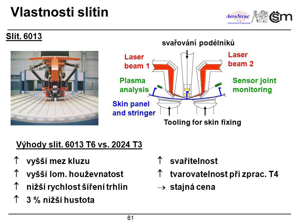 Vlastnosti slitin Slit. 6013 Výhody slit. 6013 T6 vs. 2024 T3