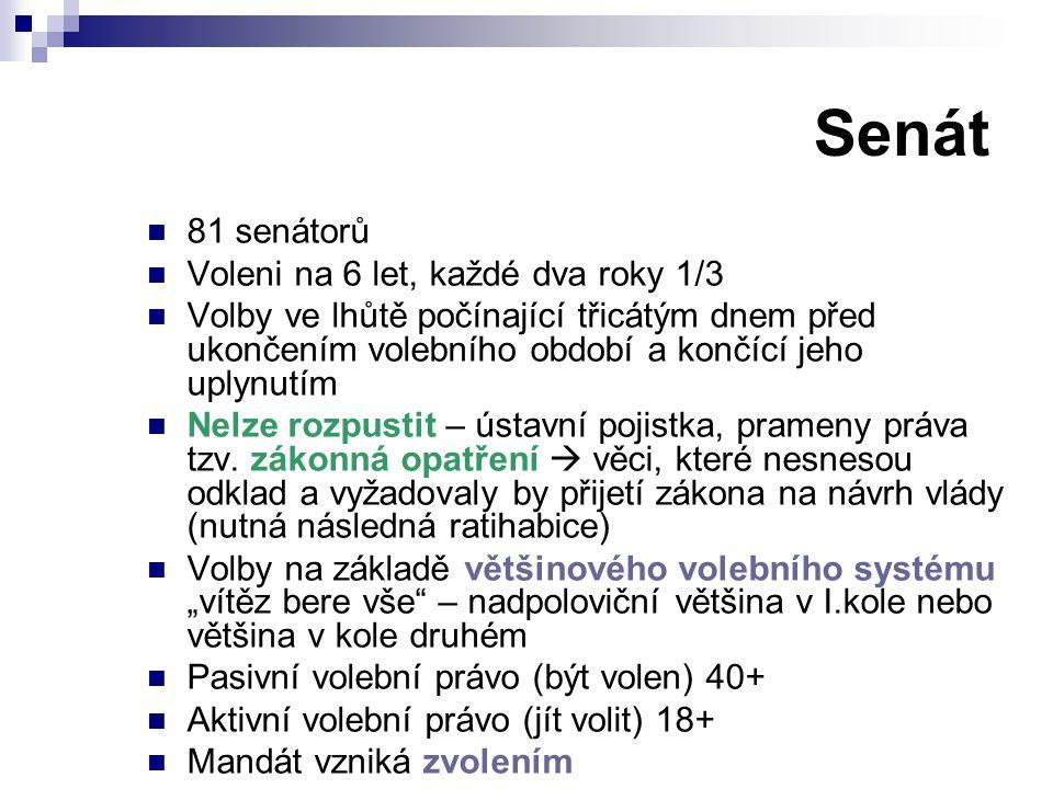 Senát 81 senátorů Voleni na 6 let, každé dva roky 1/3