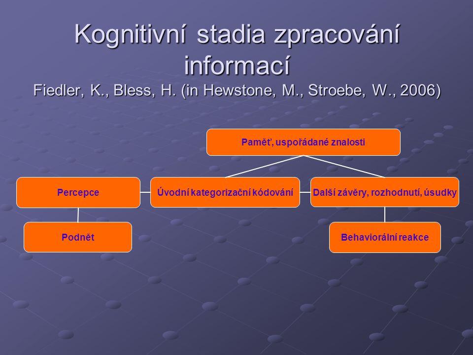 Kognitivní stadia zpracování informací Fiedler, K. , Bless, H