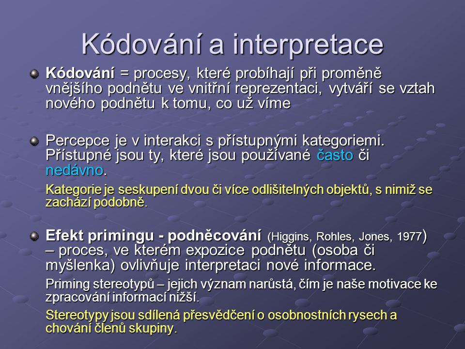Kódování a interpretace