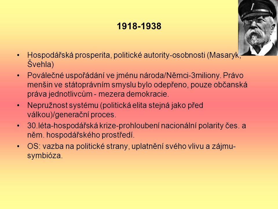 1918-1938 Hospodářská prosperita, politické autority-osobnosti (Masaryk, Švehla)