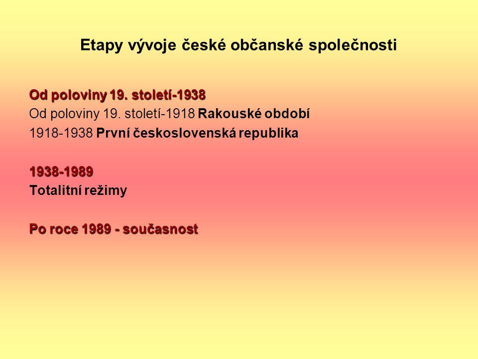 Etapy vývoje české občanské společnosti