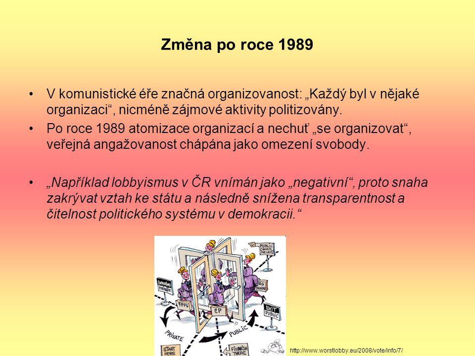 """Změna po roce 1989 V komunistické éře značná organizovanost: """"Každý byl v nějaké organizaci , nicméně zájmové aktivity politizovány."""
