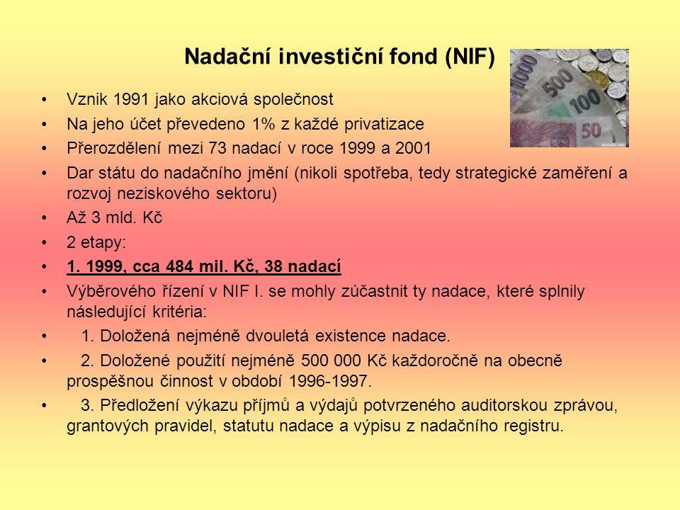 Nadační investiční fond (NIF)