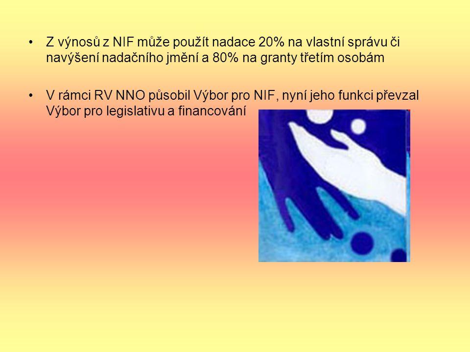 Z výnosů z NIF může použít nadace 20% na vlastní správu či navýšení nadačního jmění a 80% na granty třetím osobám