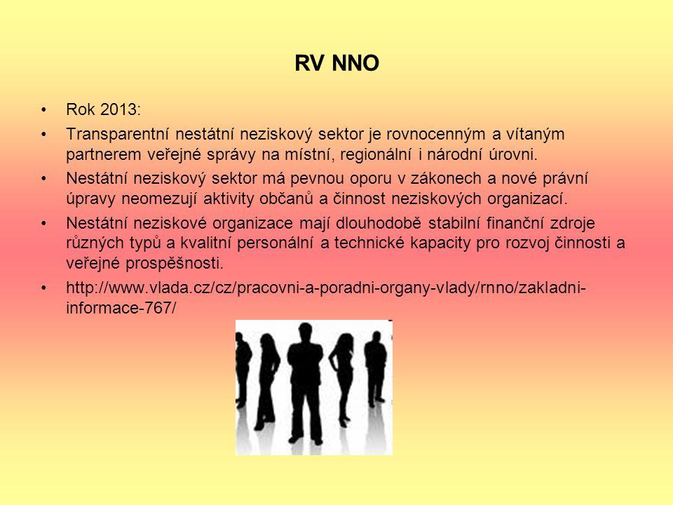 RV NNO Rok 2013: Transparentní nestátní neziskový sektor je rovnocenným a vítaným partnerem veřejné správy na místní, regionální i národní úrovni.