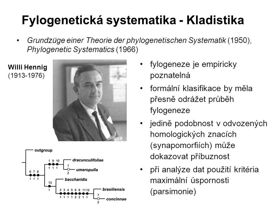Fylogenetická systematika - Kladistika