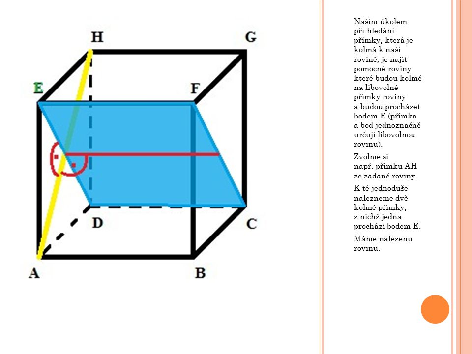 Naším úkolem při hledání přímky, která je kolmá k naší rovině, je najít pomocné roviny, které budou kolmé na libovolné přímky roviny a budou procházet bodem E (přímka a bod jednoznačně určují libovolnou rovinu).