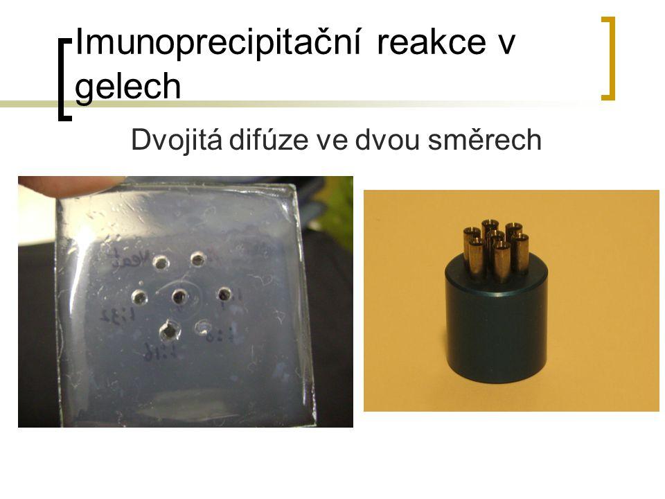Imunoprecipitační reakce v gelech