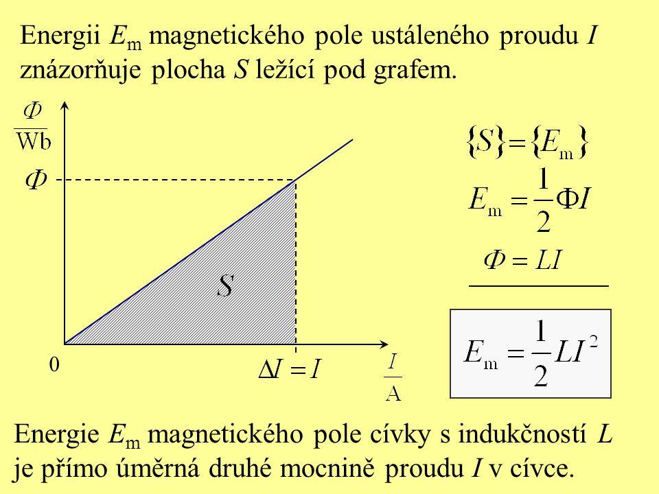 Energii Em magnetického pole ustáleného proudu I
