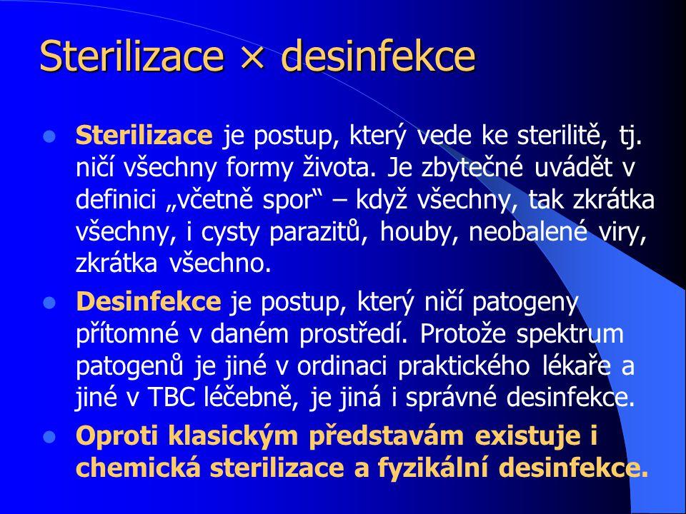 Sterilizace × desinfekce