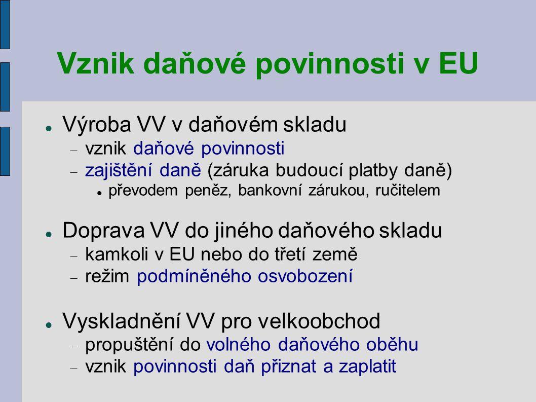 Vznik daňové povinnosti v EU