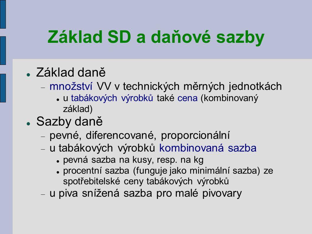 Základ SD a daňové sazby