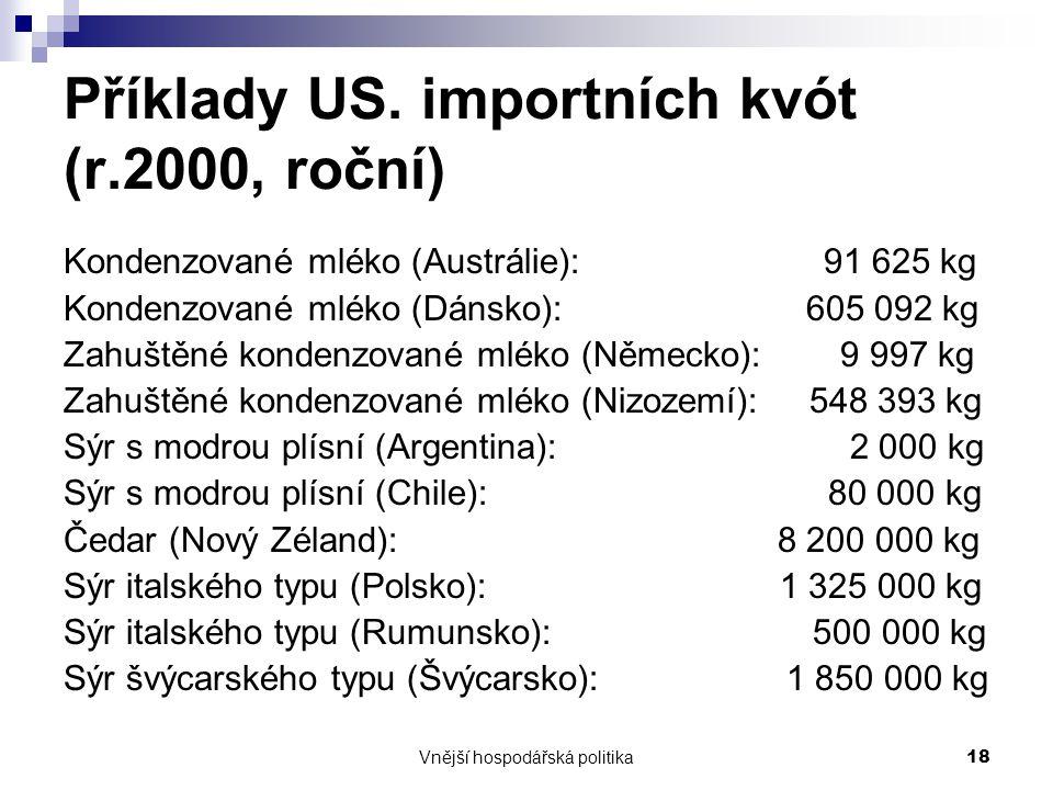 Příklady US. importních kvót (r.2000, roční)