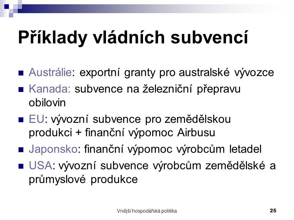 Příklady vládních subvencí