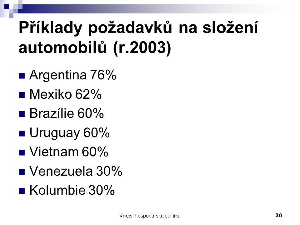 Příklady požadavků na složení automobilů (r.2003)