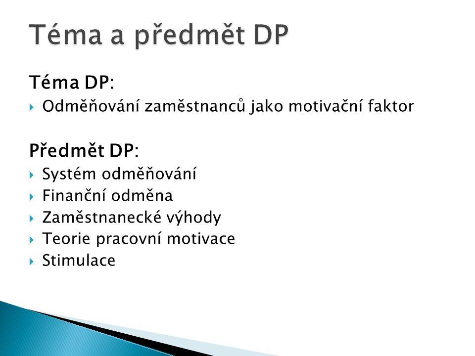 Téma a předmět DP Téma DP: Předmět DP: