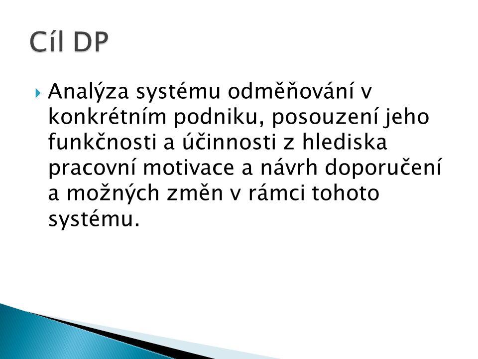 Cíl DP