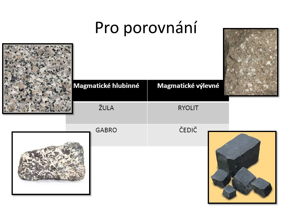 Pro porovnání Magmatické hlubinné Magmatické výlevné ŽULA RYOLIT GABRO
