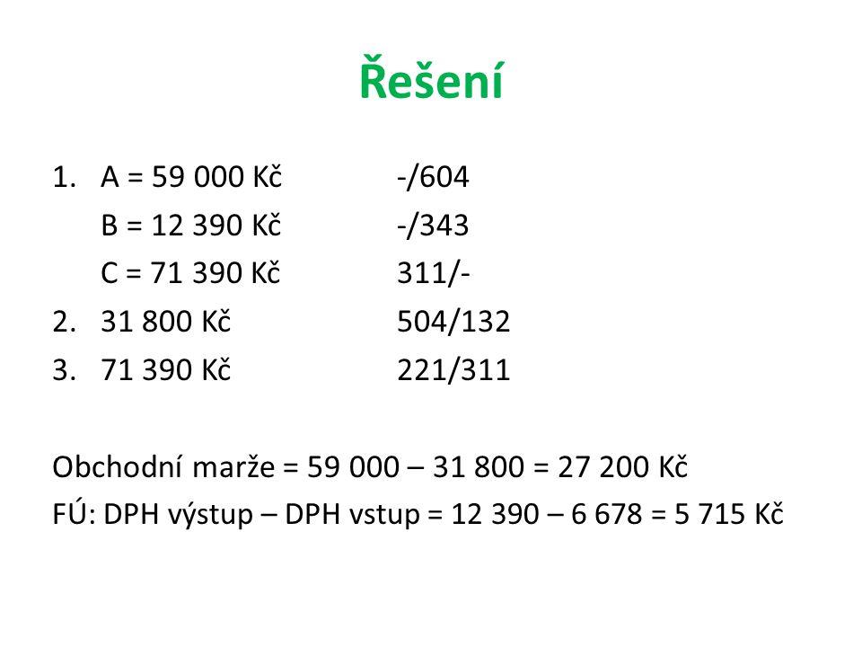 Řešení 1. A = 59 000 Kč -/604 B = 12 390 Kč -/343 C = 71 390 Kč 311/-