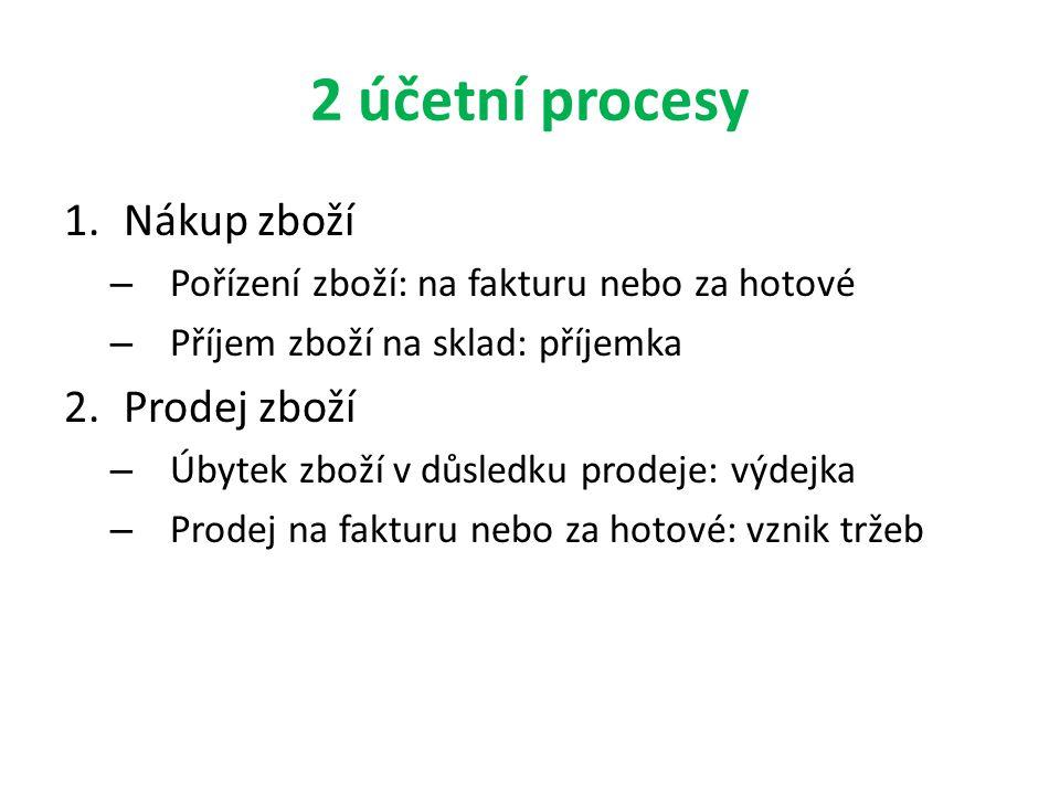 2 účetní procesy Nákup zboží Prodej zboží