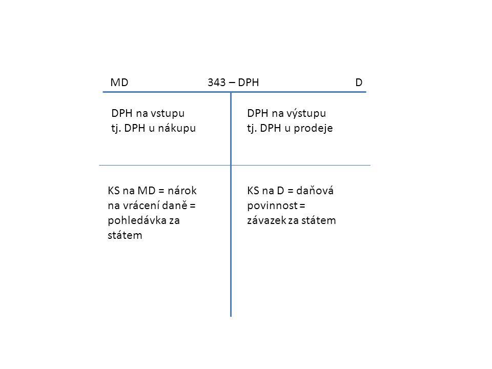 MD 343 – DPH D DPH na vstupu. tj. DPH u nákupu.