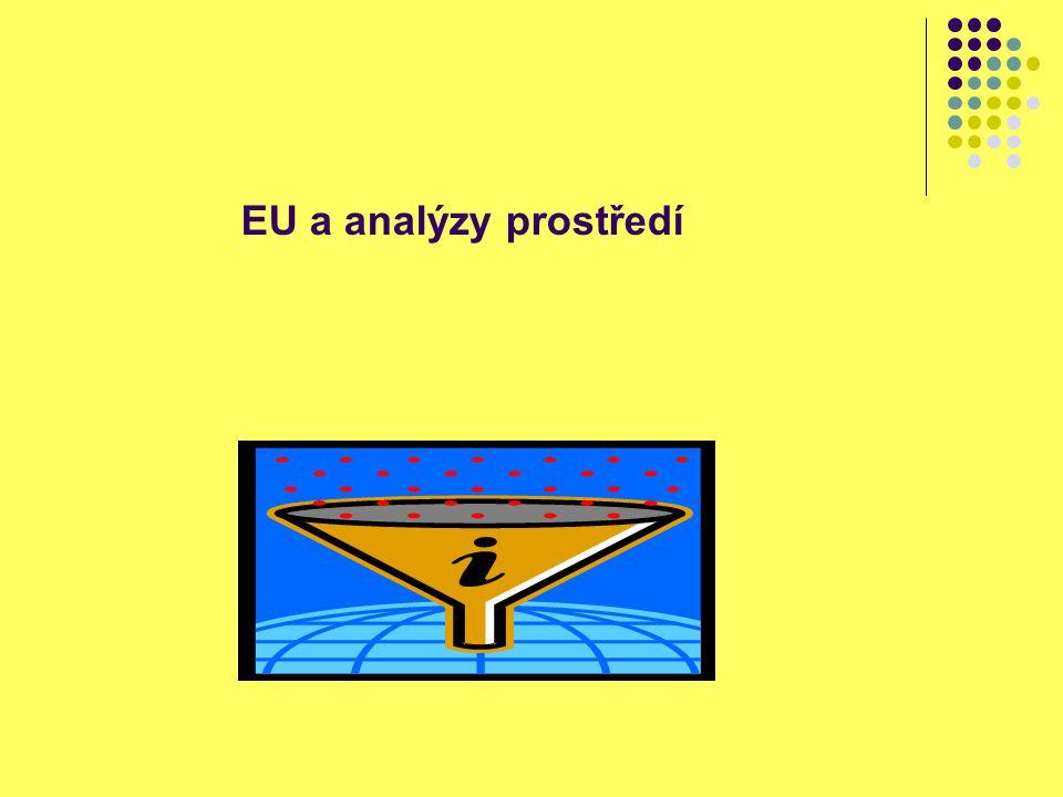 EU a analýzy prostředí EU a analýzy prostředí