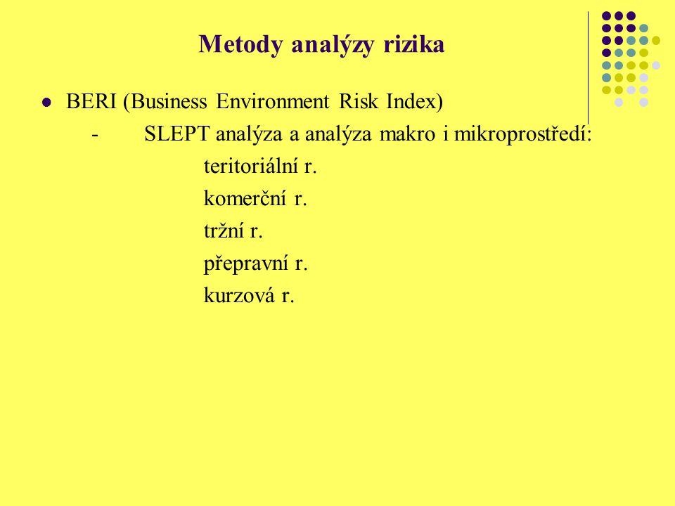 Metody analýzy rizika BERI (Business Environment Risk Index)