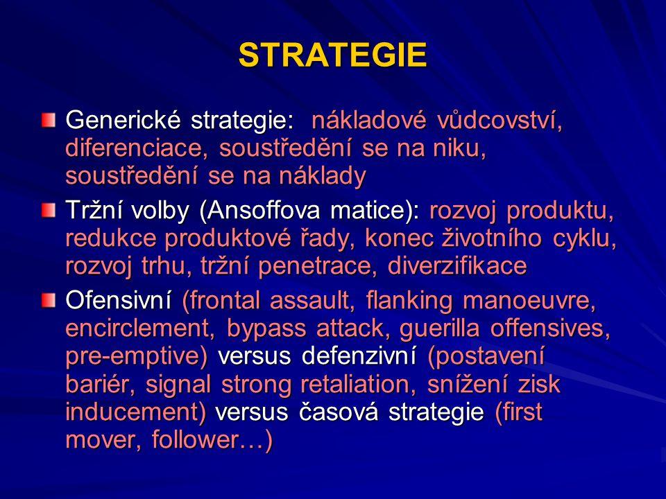 STRATEGIE Generické strategie: nákladové vůdcovství, diferenciace, soustředění se na niku, soustředění se na náklady.