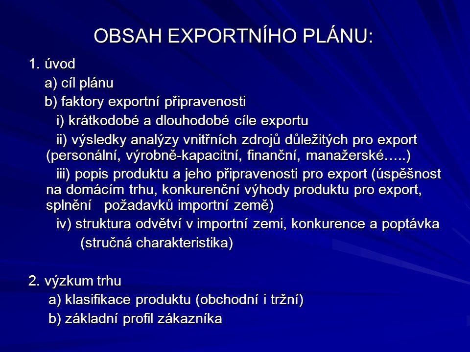 OBSAH EXPORTNÍHO PLÁNU: