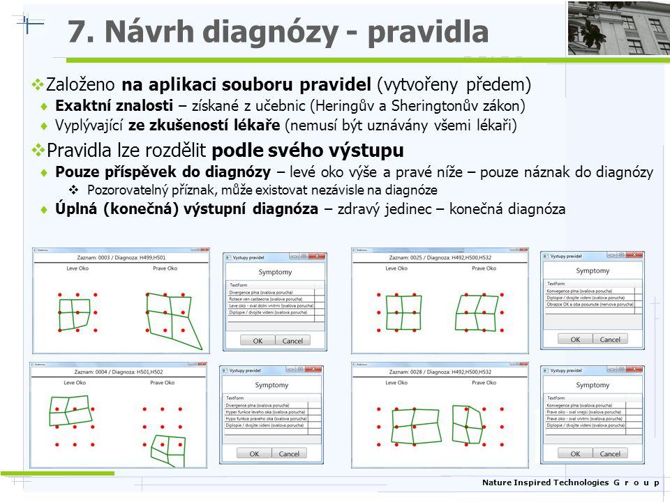 7. Návrh diagnózy - pravidla