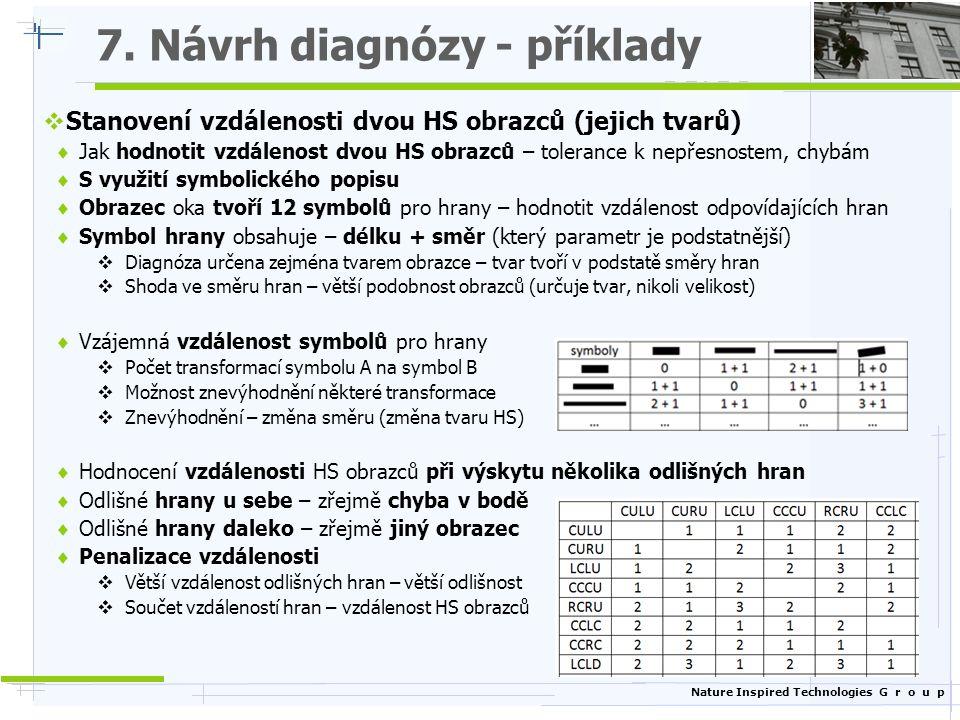 7. Návrh diagnózy - příklady