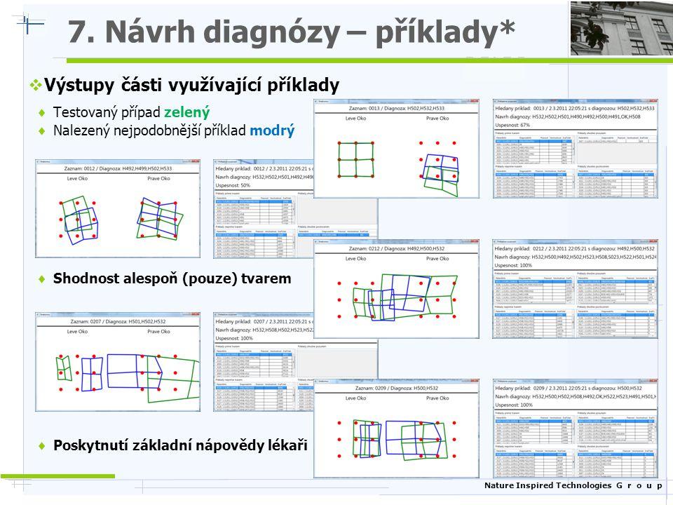 7. Návrh diagnózy – příklady*