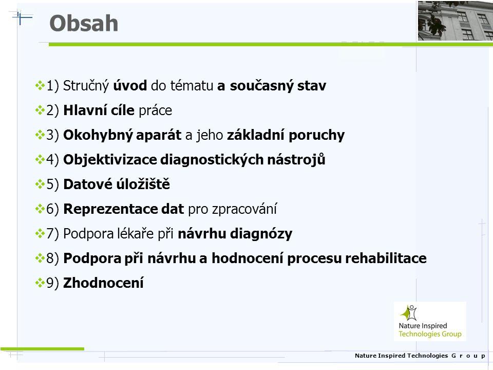 Obsah 1) Stručný úvod do tématu a současný stav 2) Hlavní cíle práce
