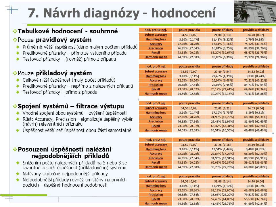 7. Návrh diagnózy - hodnocení
