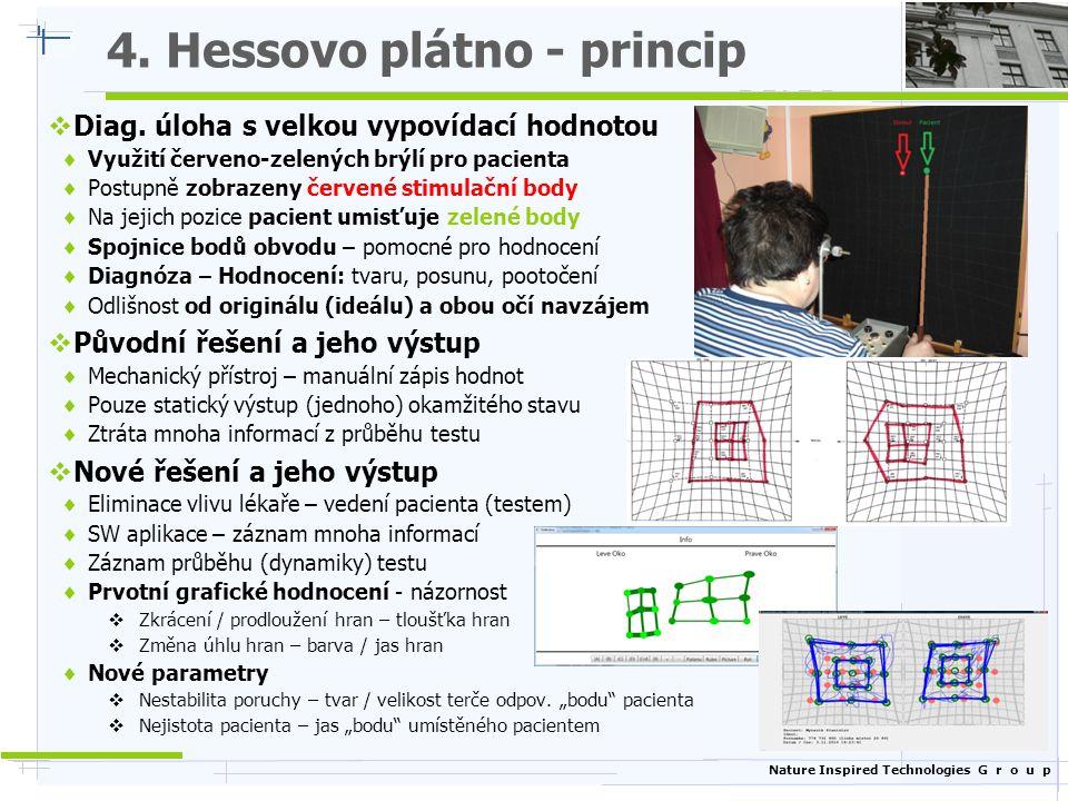 4. Hessovo plátno - princip