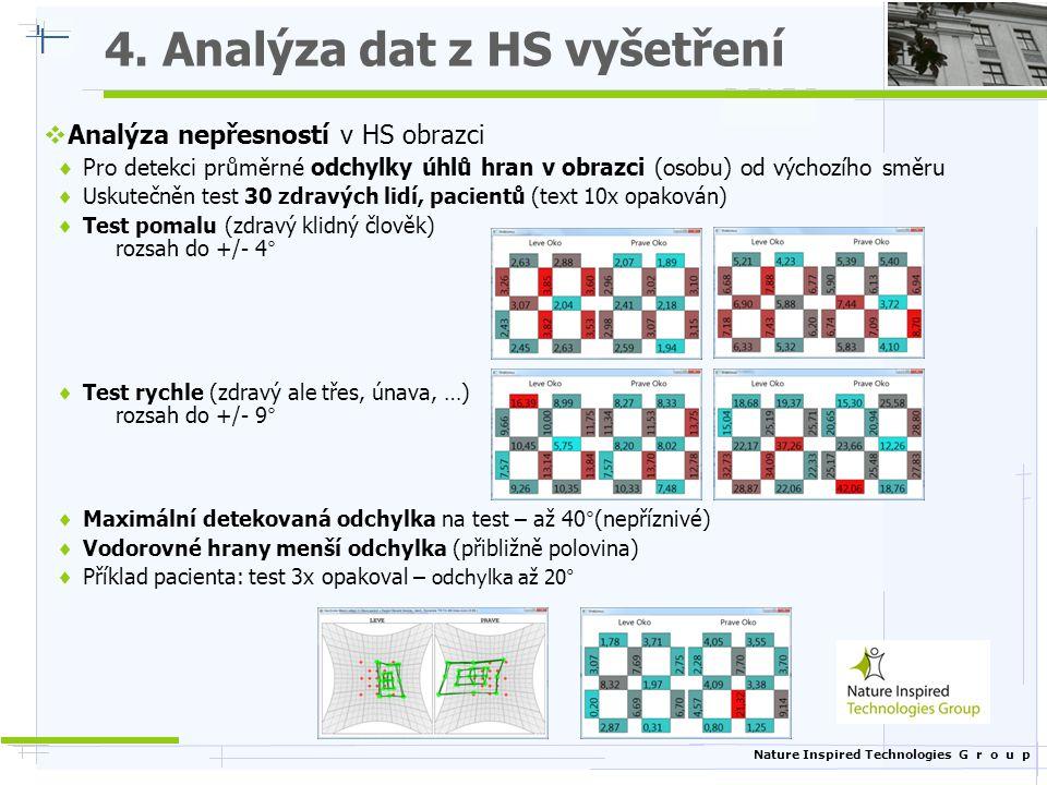 4. Analýza dat z HS vyšetření