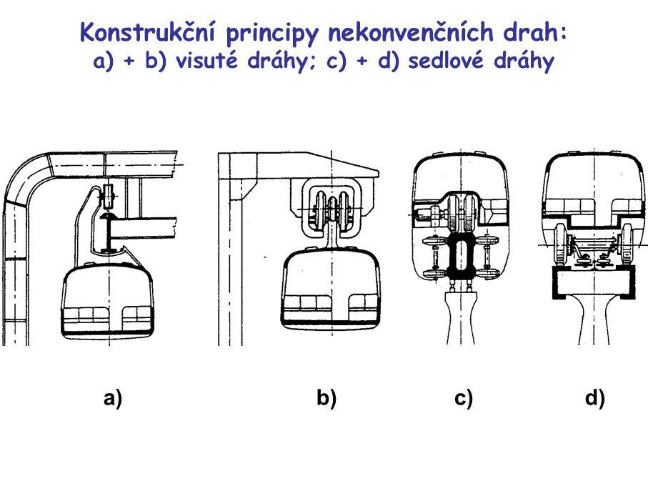 Konstrukční principy nekonvenčních drah: a) + b) visuté dráhy; c) + d) sedlové dráhy