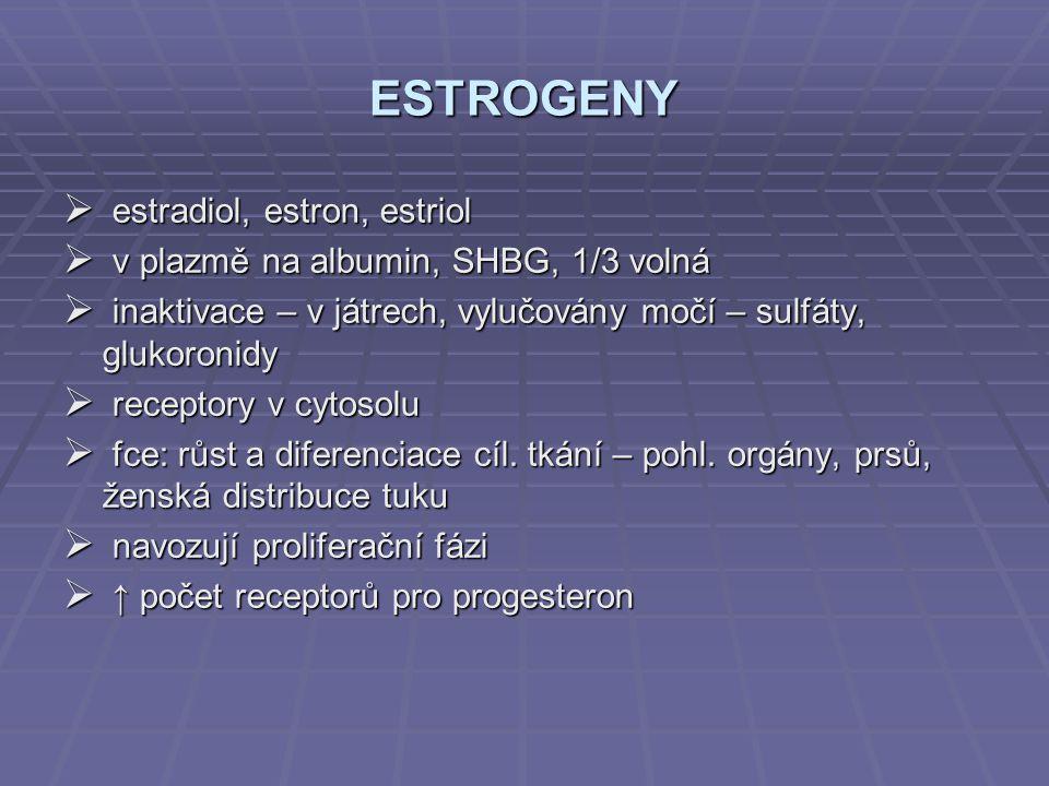 ESTROGENY estradiol, estron, estriol