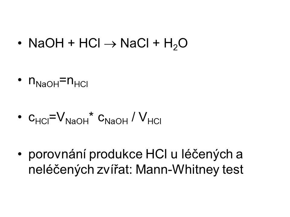 NaOH + HCl  NaCl + H2O nNaOH=nHCl. cHCl=VNaOH* cNaOH / VHCl.