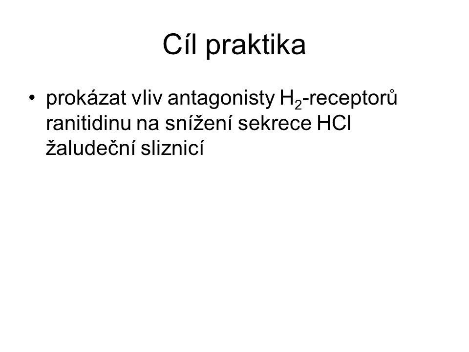 Cíl praktika prokázat vliv antagonisty H2-receptorů ranitidinu na snížení sekrece HCl žaludeční sliznicí.